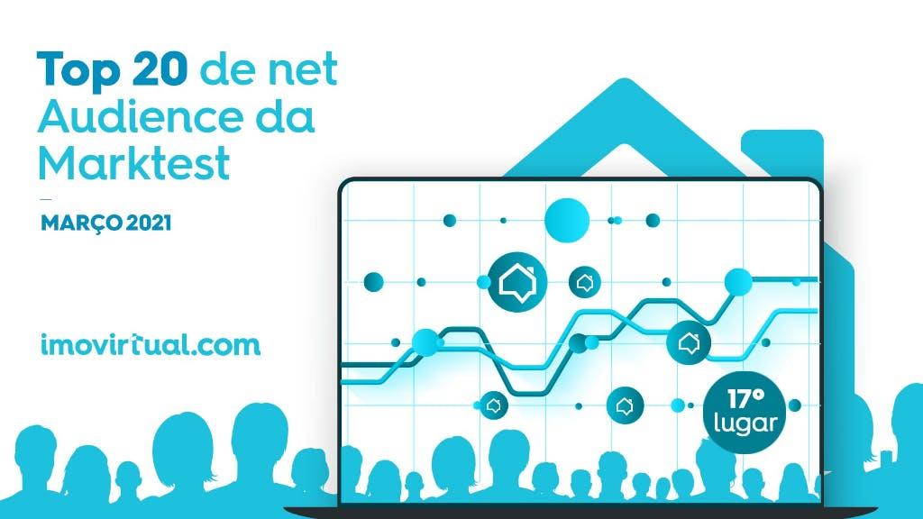 Imovirtual integra TOP 20 dos sites com mais audiência em Portugal
