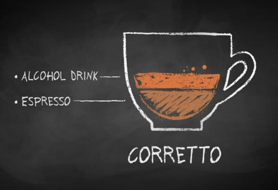 desenho explicativo do caffè corretto, coposto por álcool e café