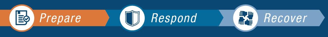 Prepare_Respond_Recover.jpg