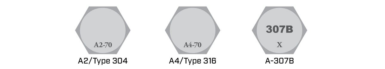 ASTM Head Identification