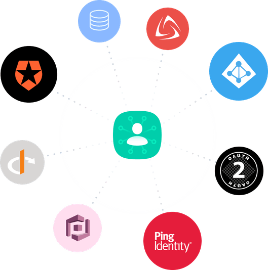 Auth connect icon surrounded by circle of cloating app icons
