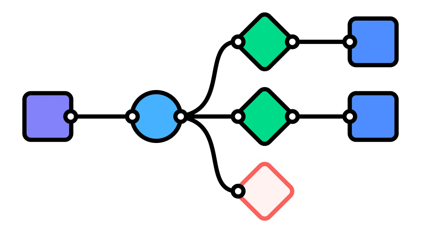Appflow: not just another CI/CD Service