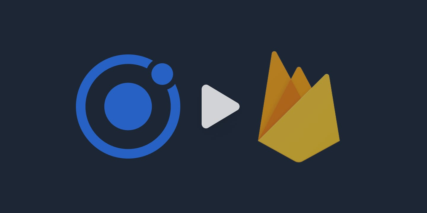 Push Notifications + Firebase Cloud Messaging