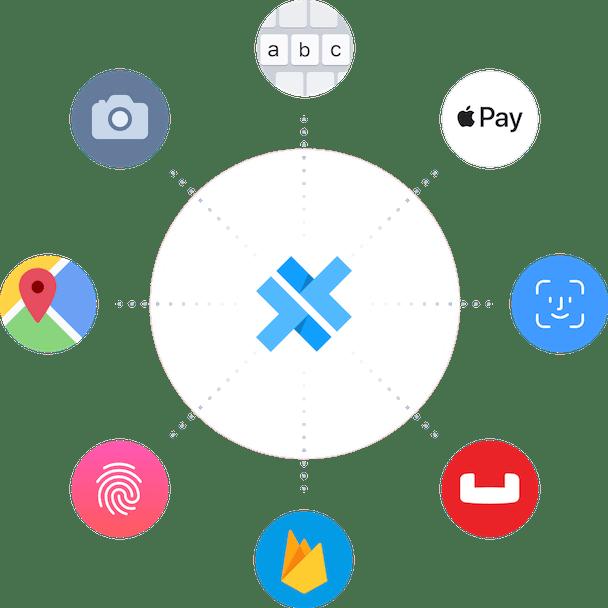 wheel of app icons around capacitor logo