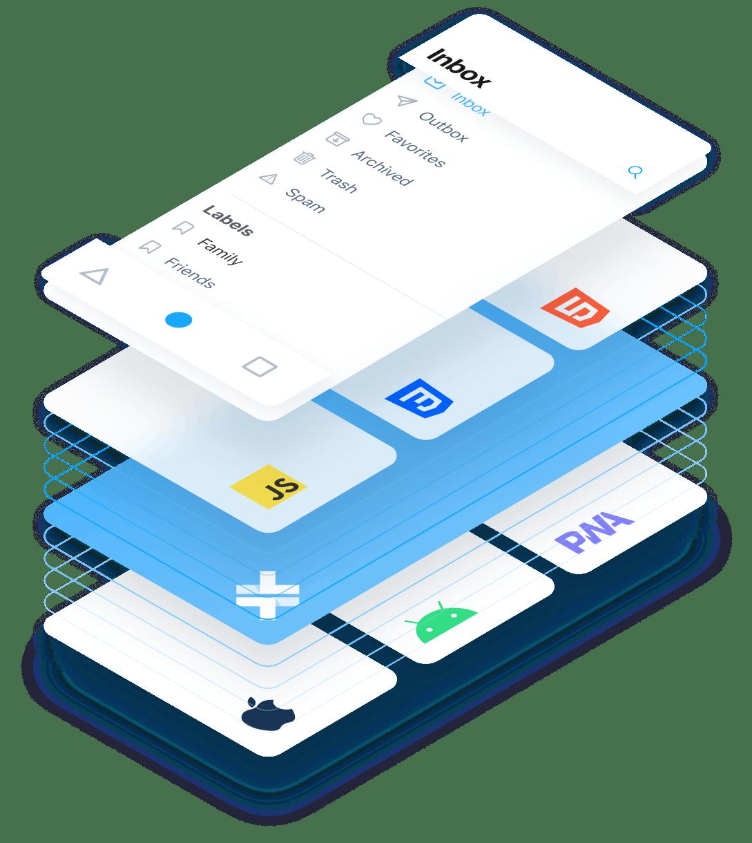 Ionic app layers