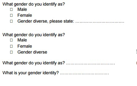 Statistics New Zealand's suggested examples for phrasing gender identity questions.