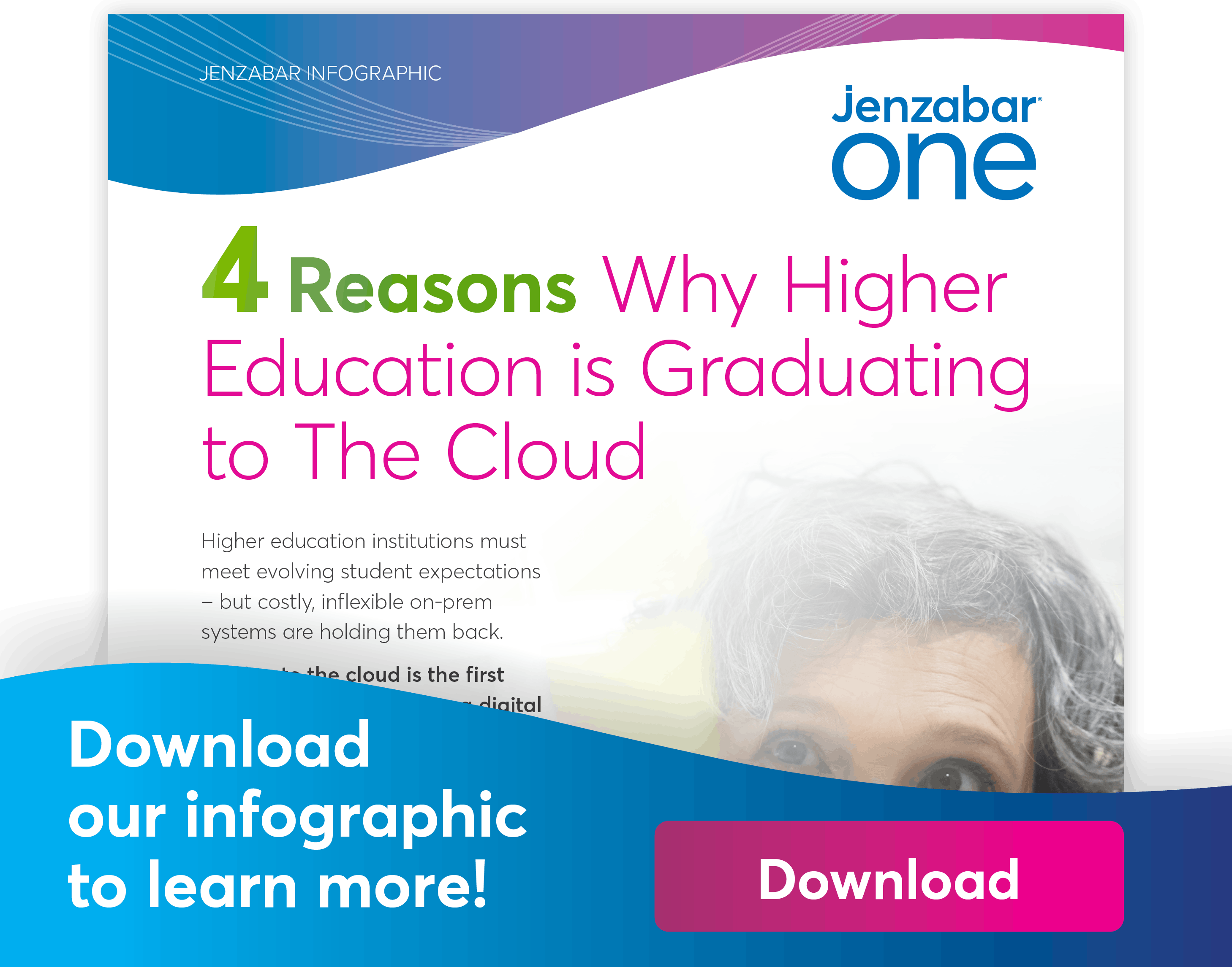 4 reasons Why Higher Education is Graduating to the Cloud