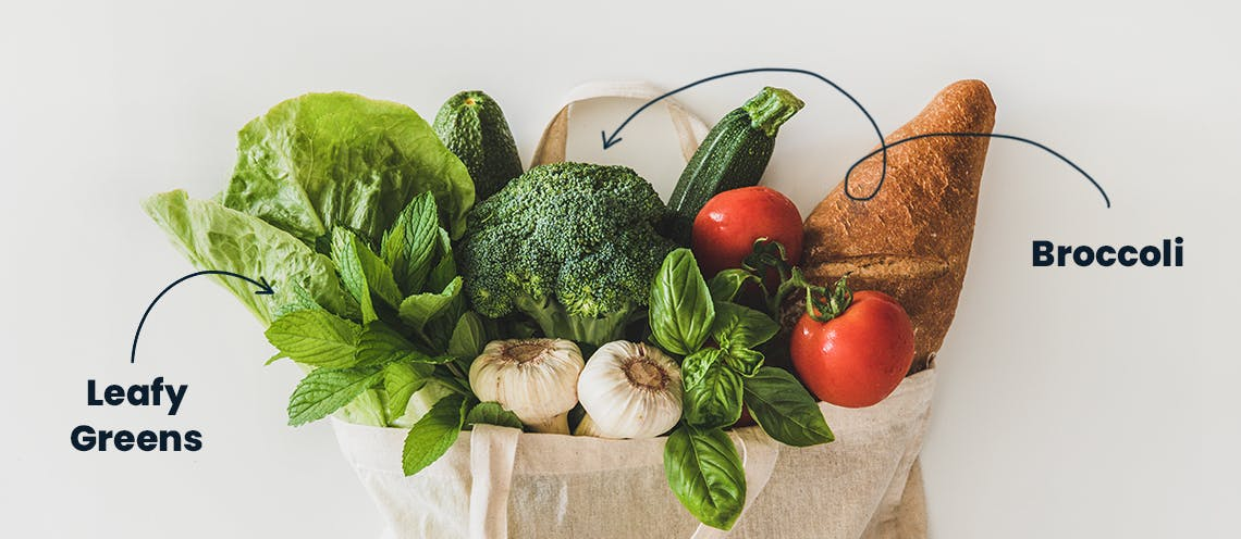 """An image of a grocery bag containing healthy food items with the words """"broccoli"""" and """"leafy greens"""" pointing to the bag."""