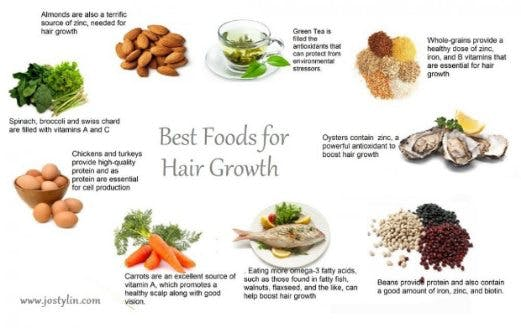 best foods to grow natural hair fast