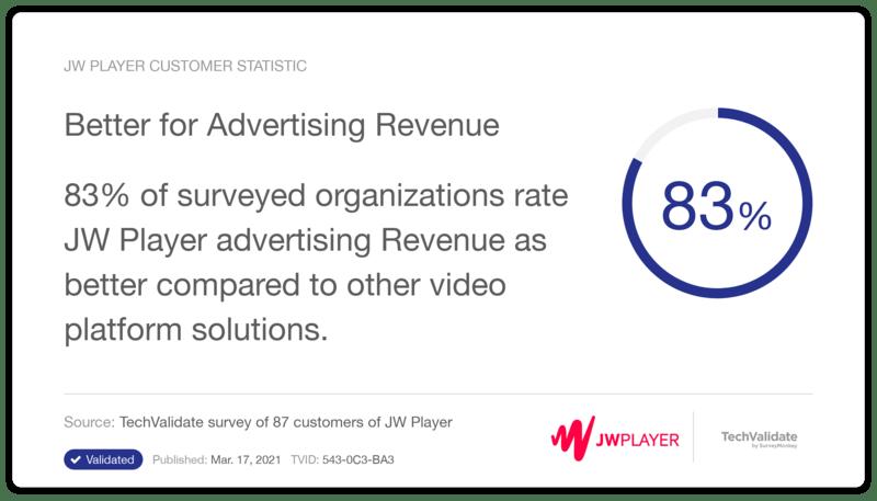 JW Player - Better for Advertising Revenue