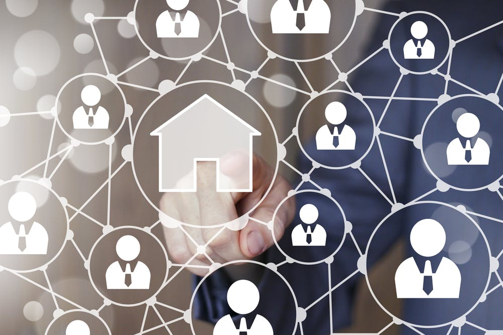 Real estate referral network