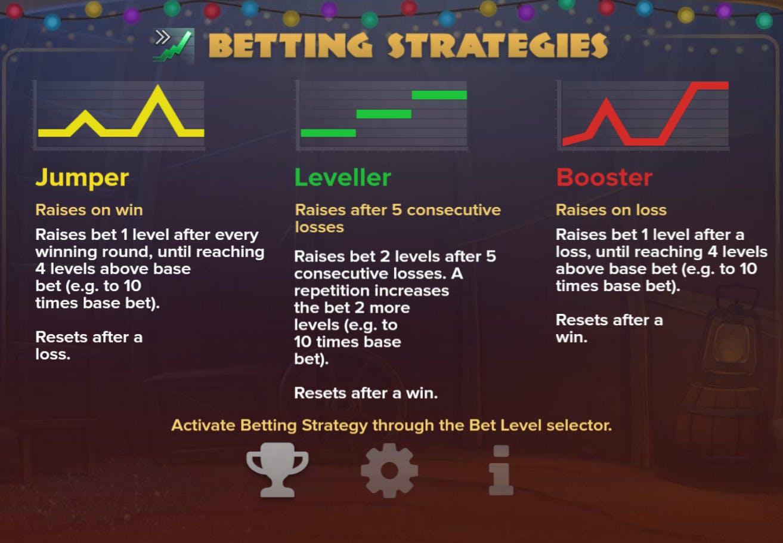 ELK Studios online casino strategies