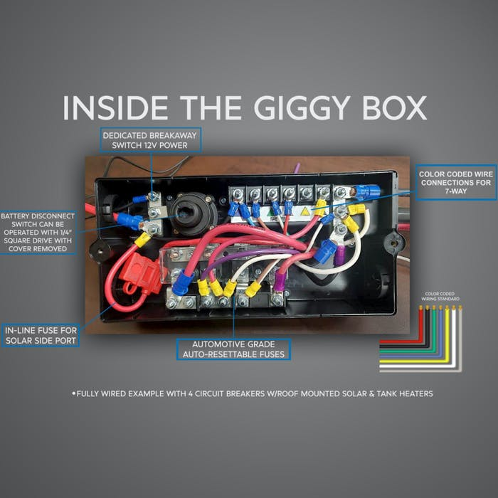 top-down view of the Giggy Box components