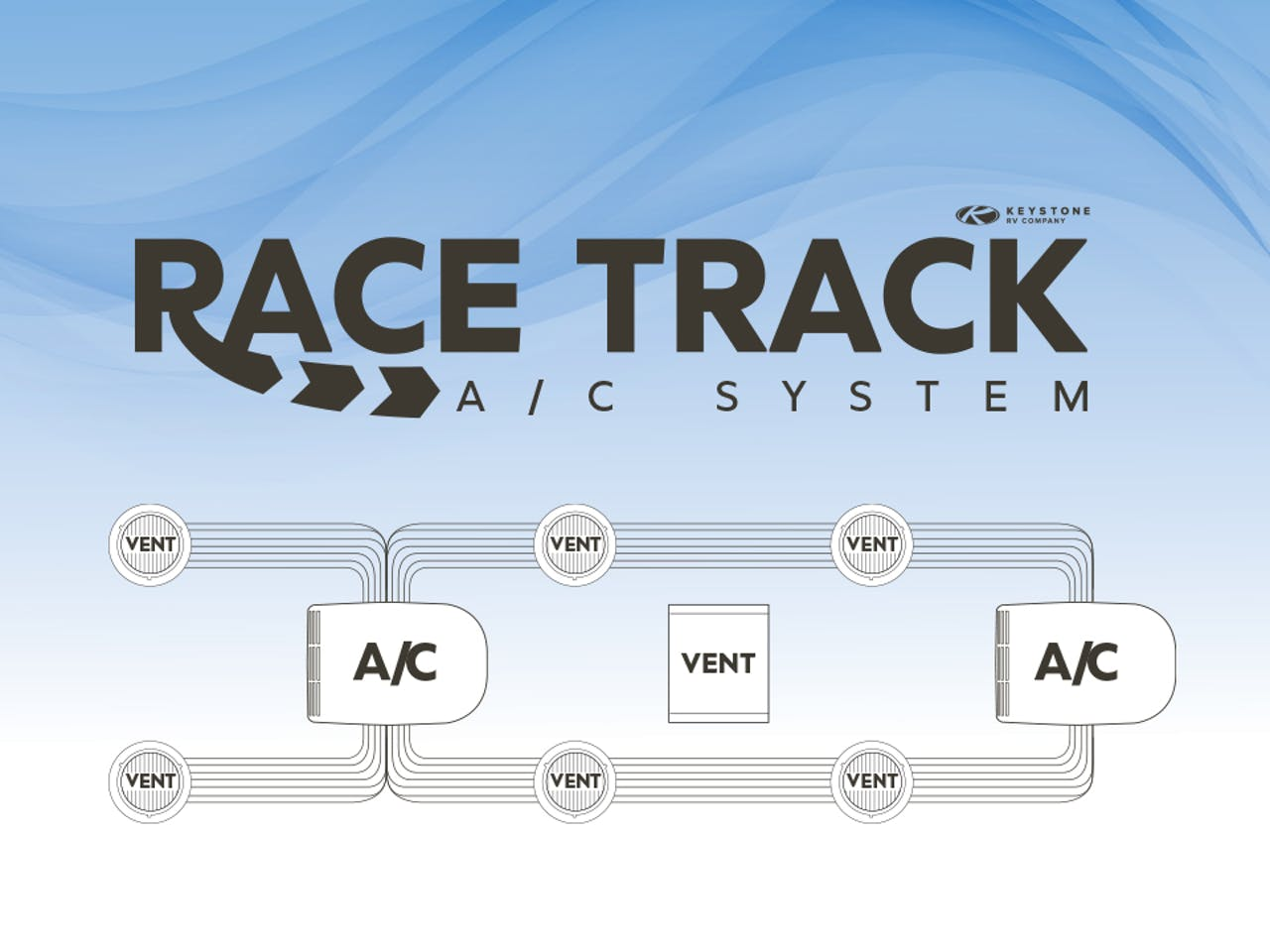 Dual-Ducted Race Track A/C System