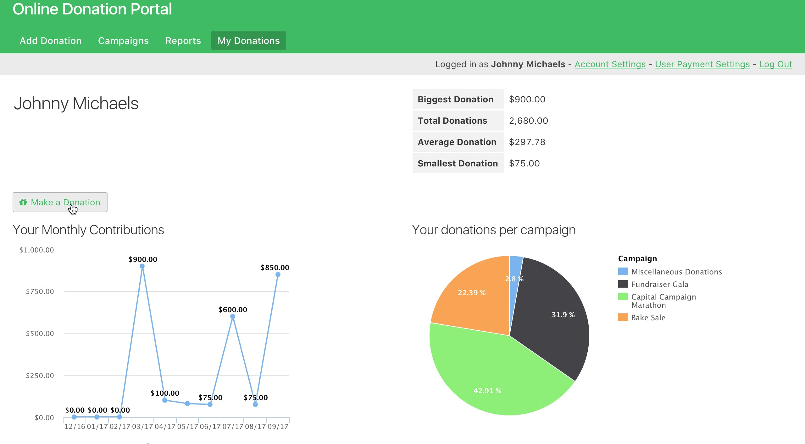 The donor's dashboard lets you make a donation at any time and keep track of previous donations made.