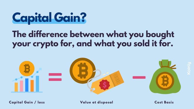 Koinly explains how crypto capital gains tax works