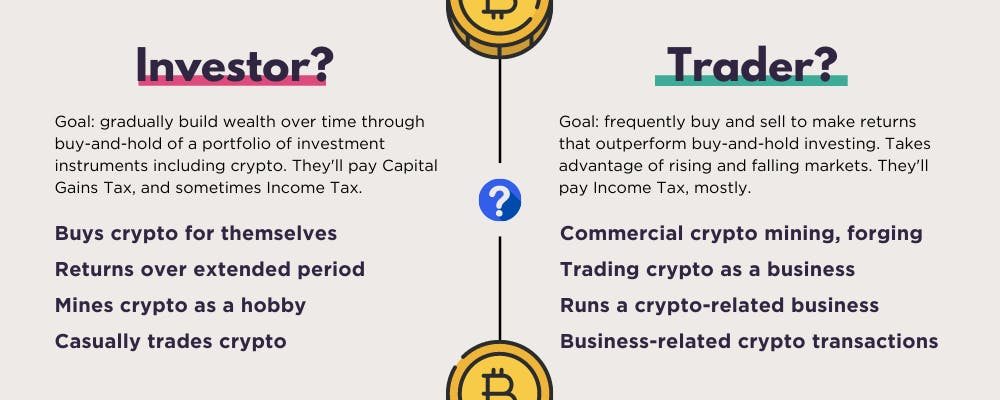 The ATO will tax Australian crypto trades based on whether you are an investor or a trader