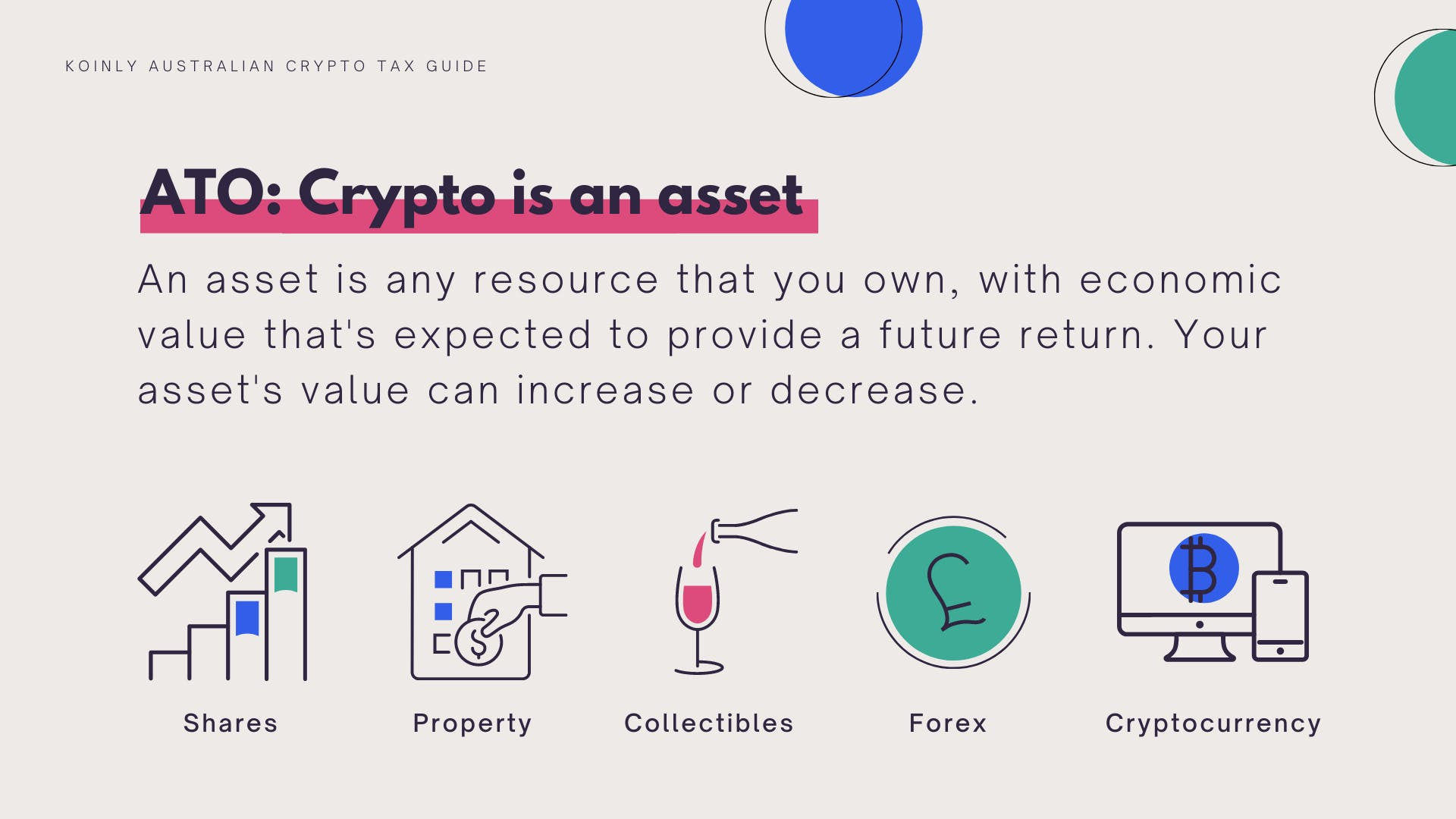 Crypto is an asset for capital gains tax according to Australia's ATO