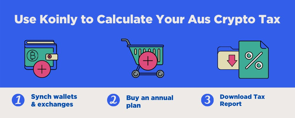 Use a cryptocurrency tax app like Koinly to calculate your Australian crypto taxes for ATO