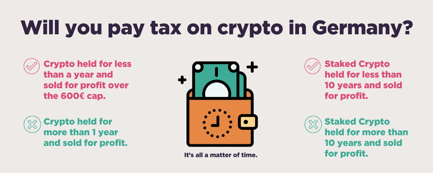 Germany crypto tax guide graphic