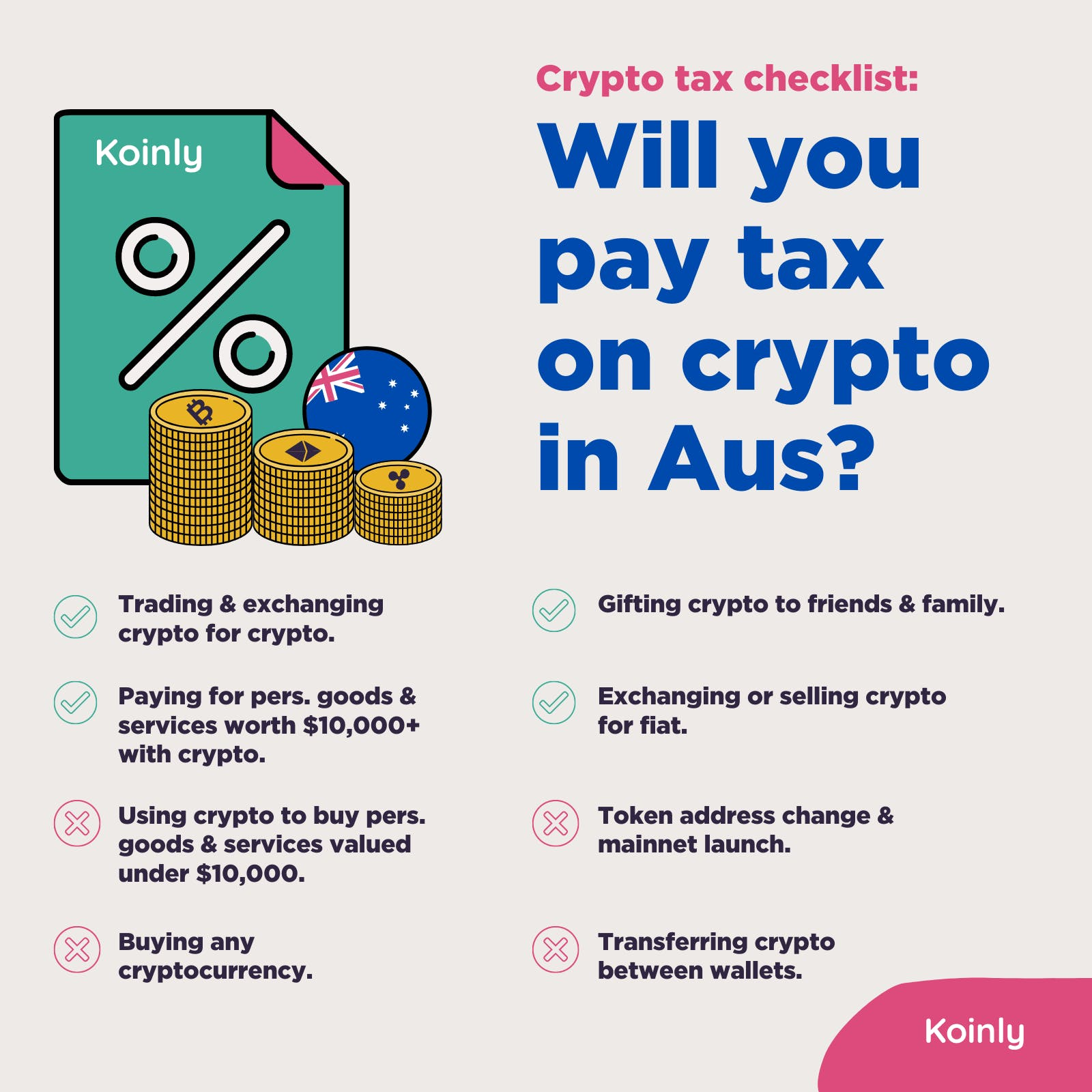 What taxes apply to cryptocurrency in Australia
