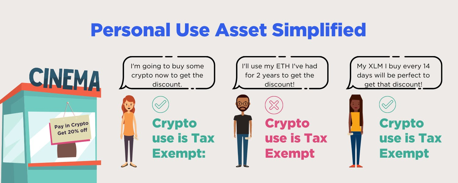 explaining personal tax exemption in relation to cryptocurrency use in Australia