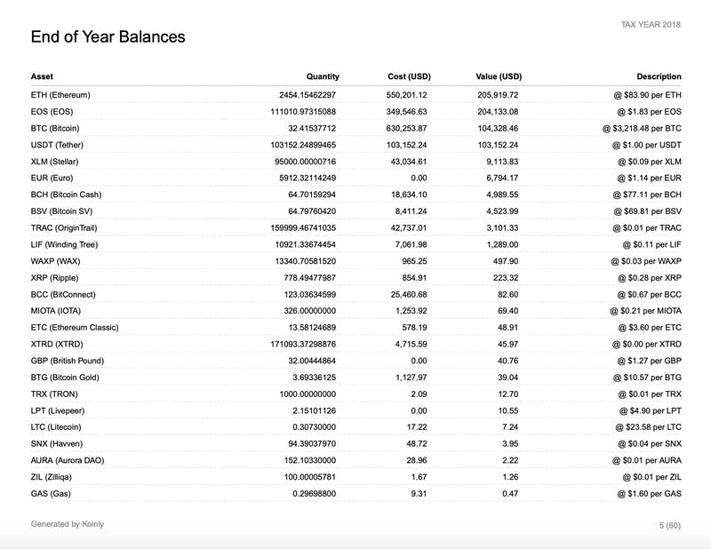 Valuation report - End of year balances