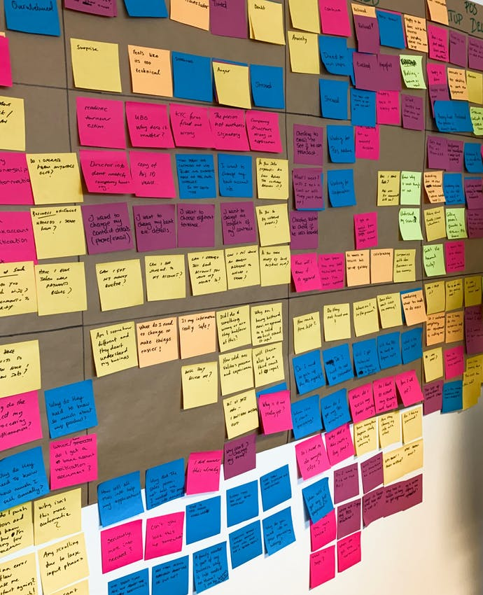 work flow shown with post its