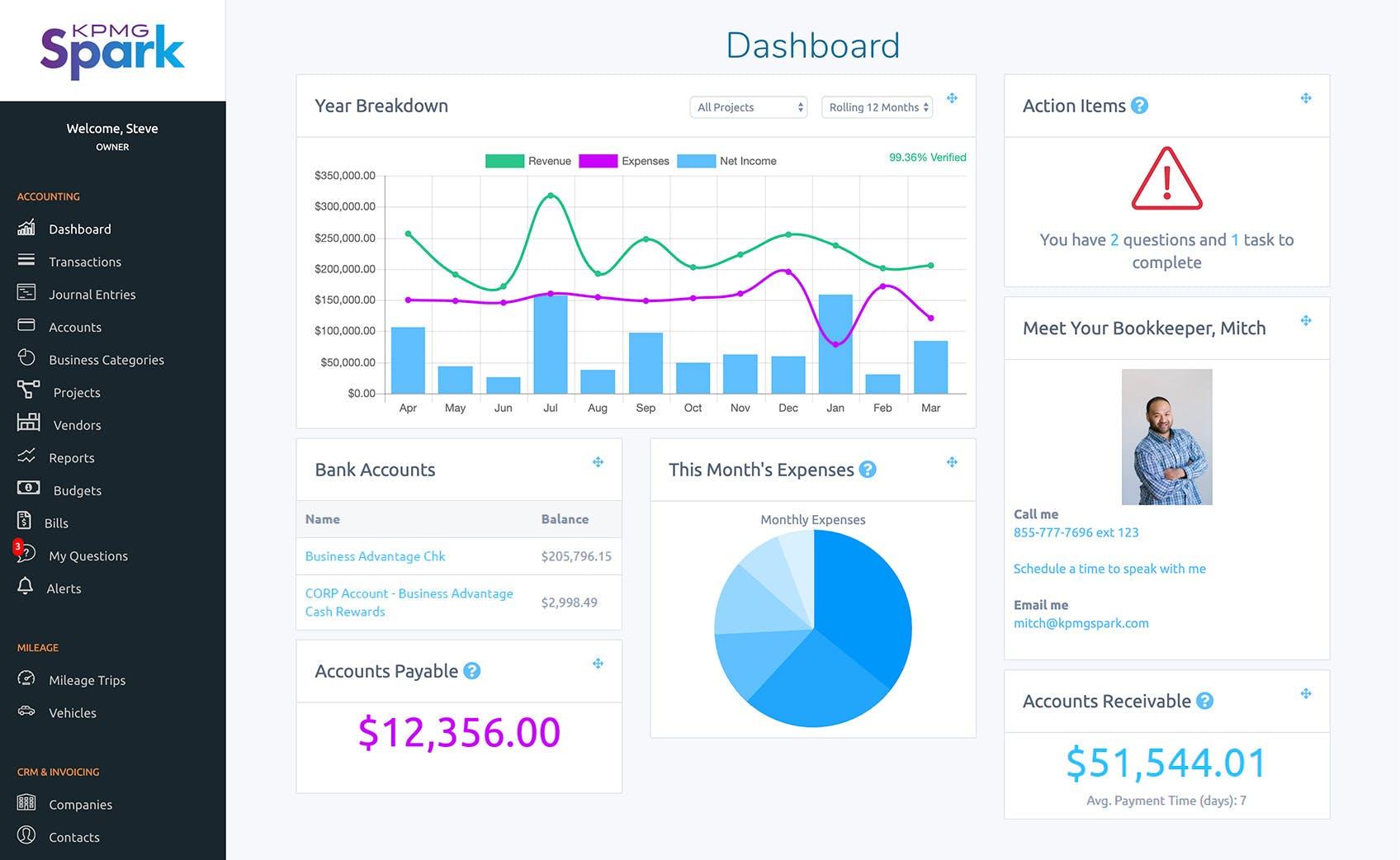 A screenshot of the KPMG Spark dashboard