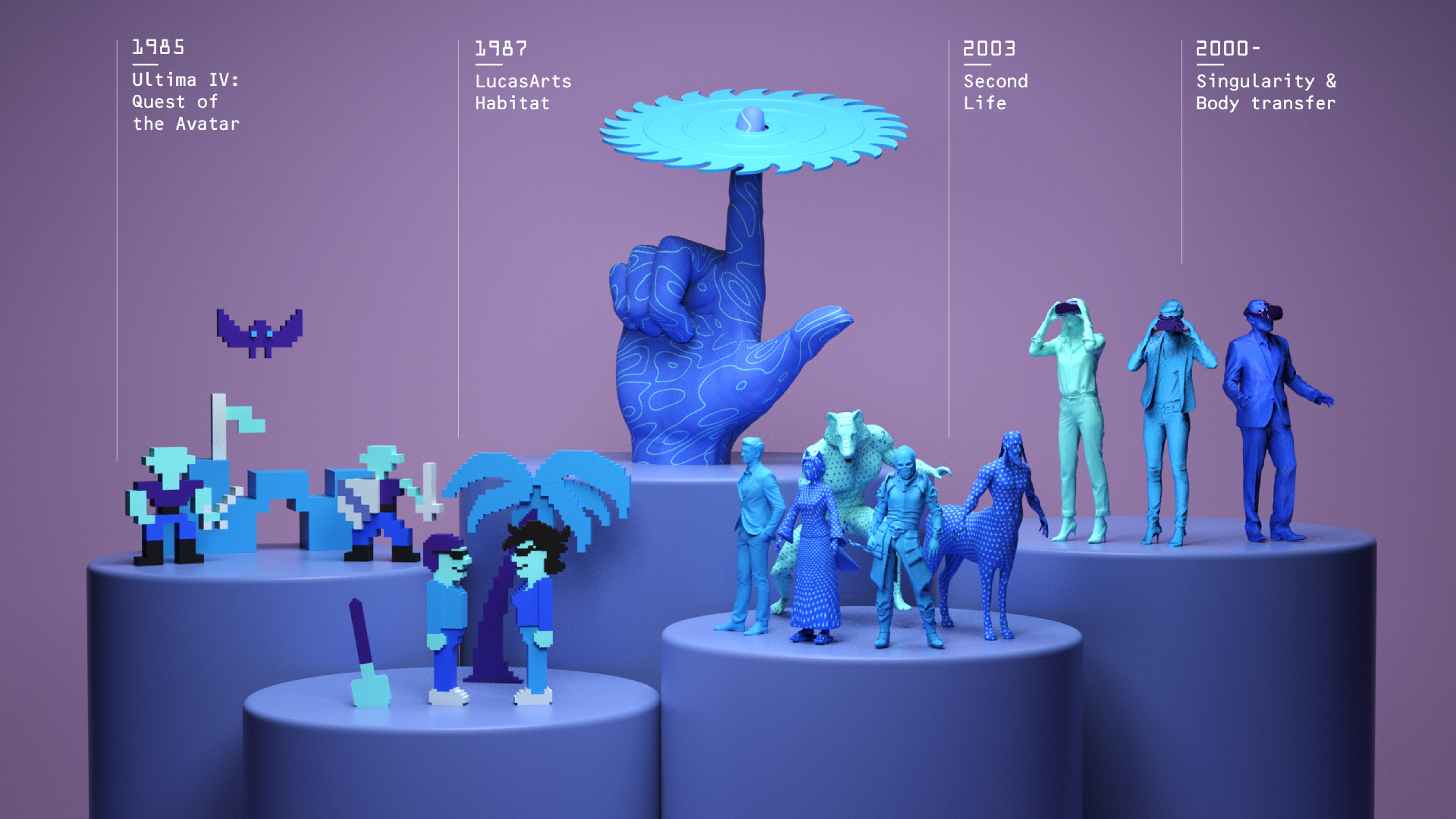 An illustrated history of avatars, from 1985 to the 2000s, flanked by the hand of Vishnu spinning a cog.