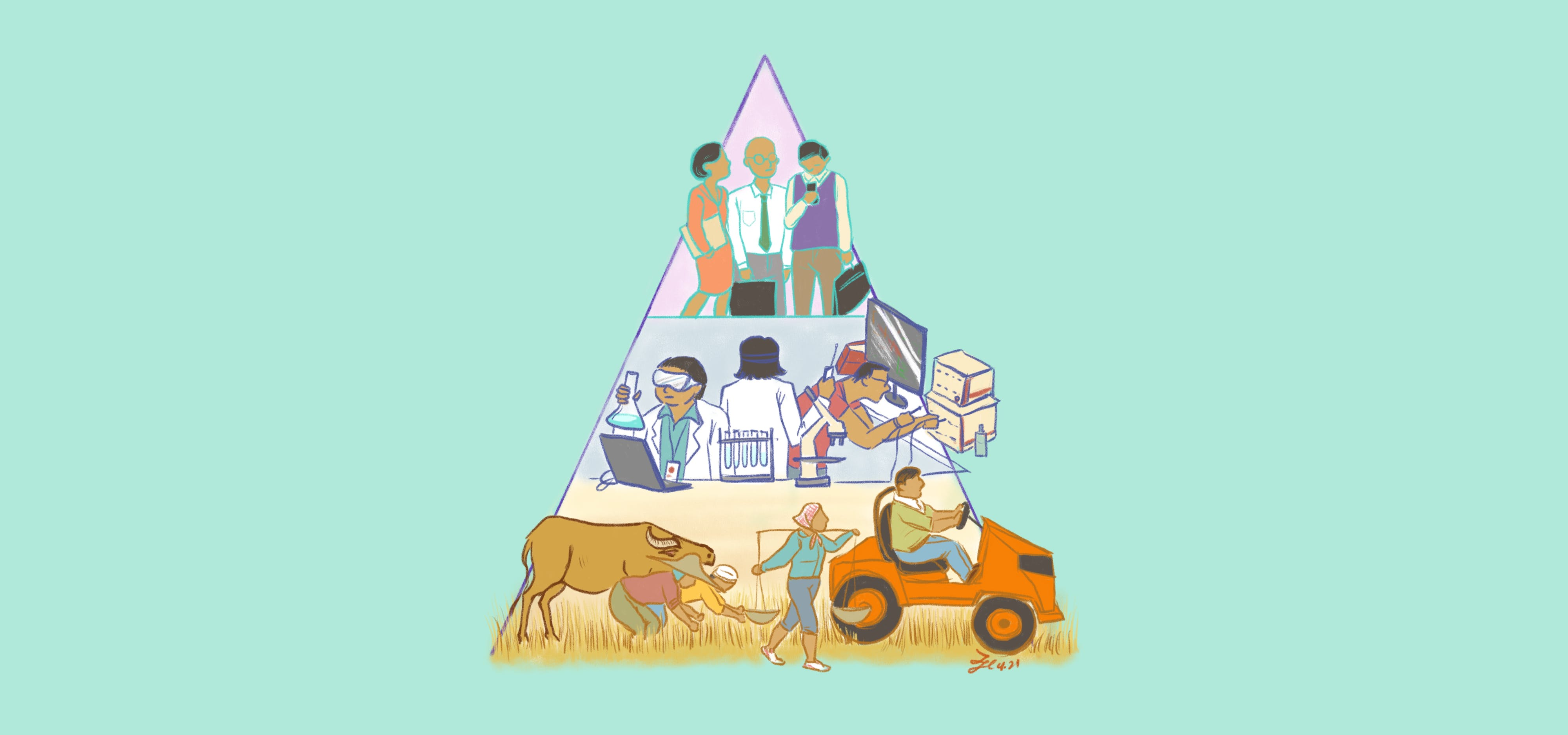 A pyramid that models a hierarchy of needs. Agriculture is at bottom. Science and technology are in the middle. Business and networking appear at top.