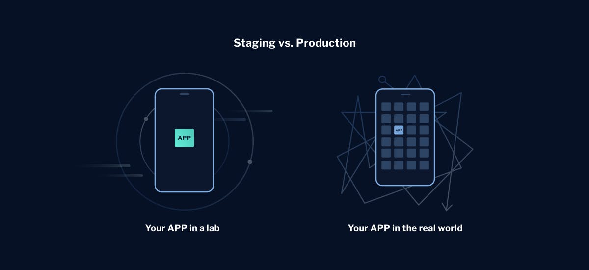 staging-vs-production-LaunchDarkly