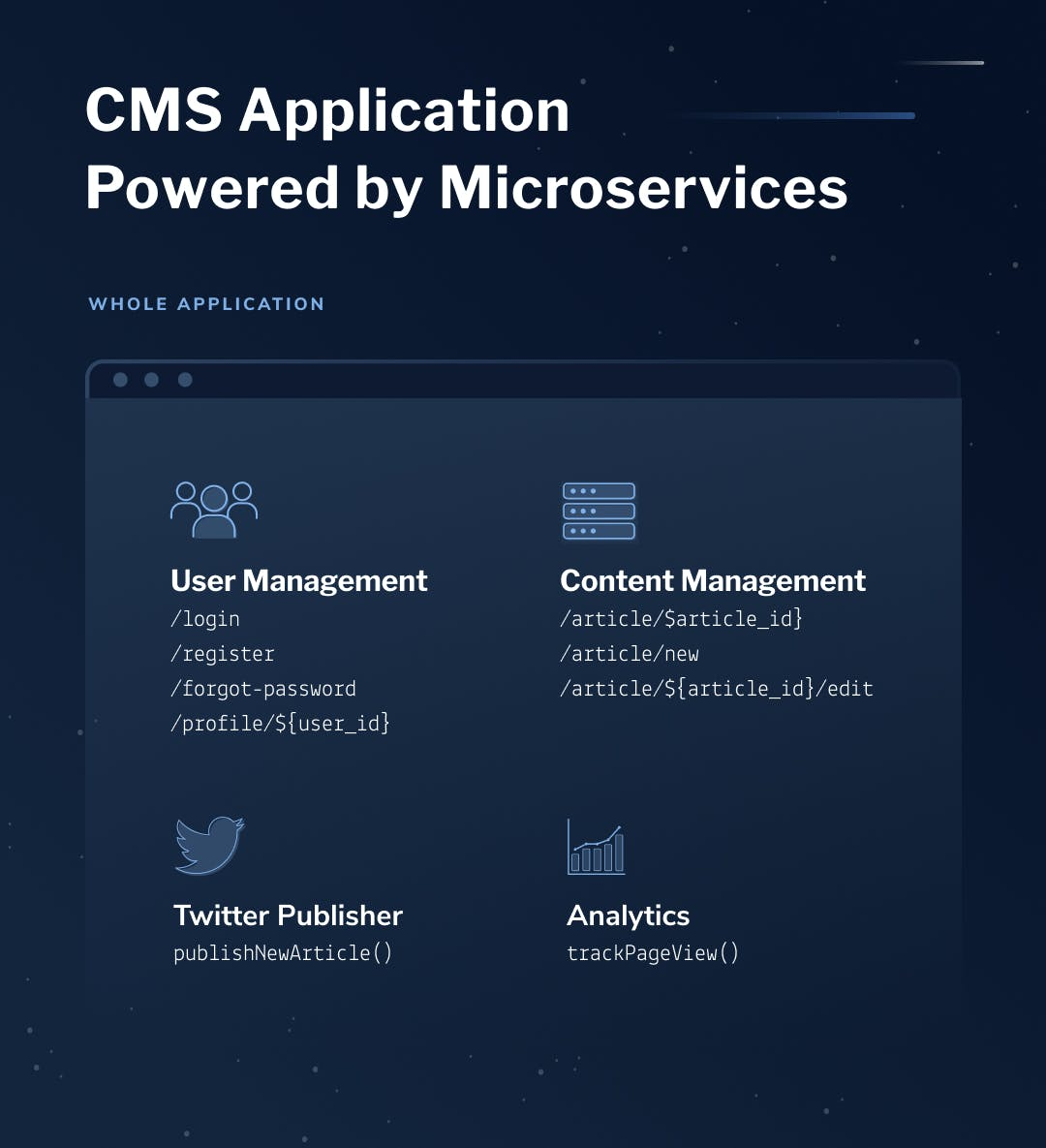 microservices-example-LaunchDarkly