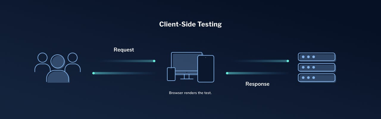 client-side-testing-LaunchDarkly