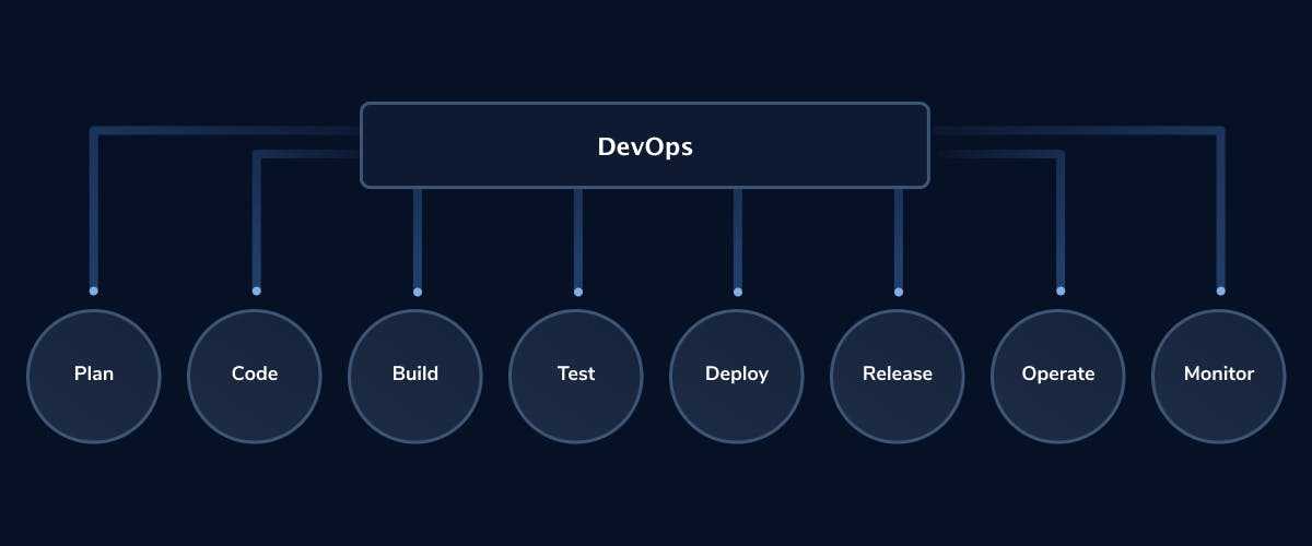 DevOps-Continuous-Testing-1-LaunchDarkly