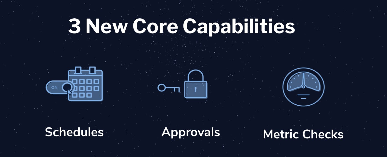 Feature-Workflows-3-New-Core-Capabilities-LaunchDarkly