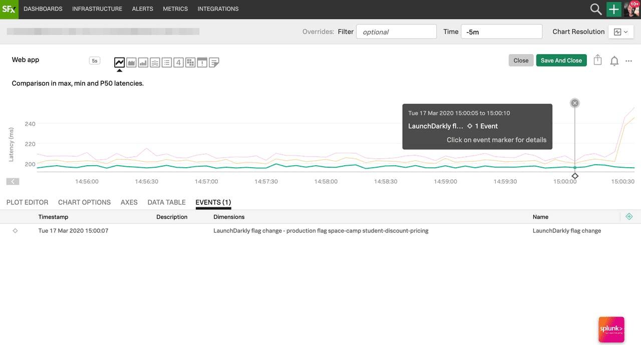 Signal-fx-LaunchDarkly-integration-screenshot
