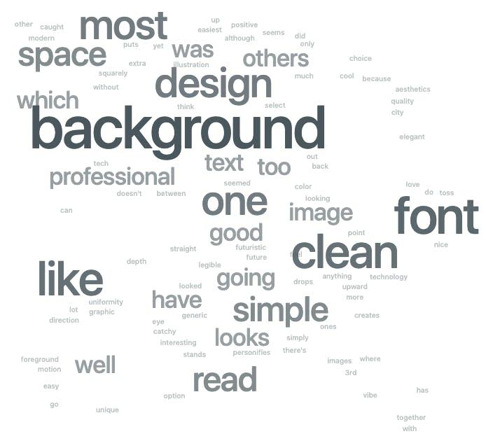 Trajectory logo design 3 survey responses