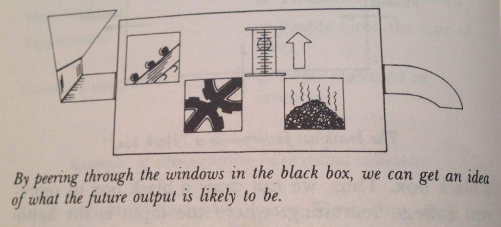 Grove-black-box
