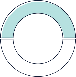 circle1-Running-Front-End-Experiments