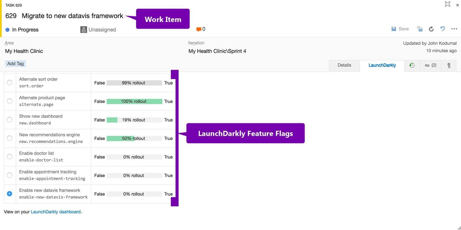 LaunchDarkly and Microsoft Visual Studio Team Services (VSTS) Feature Flags / Toggles for release management work items
