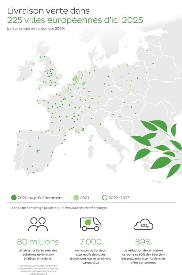 DPDgroup, leader dans la livraison de colis en Europe