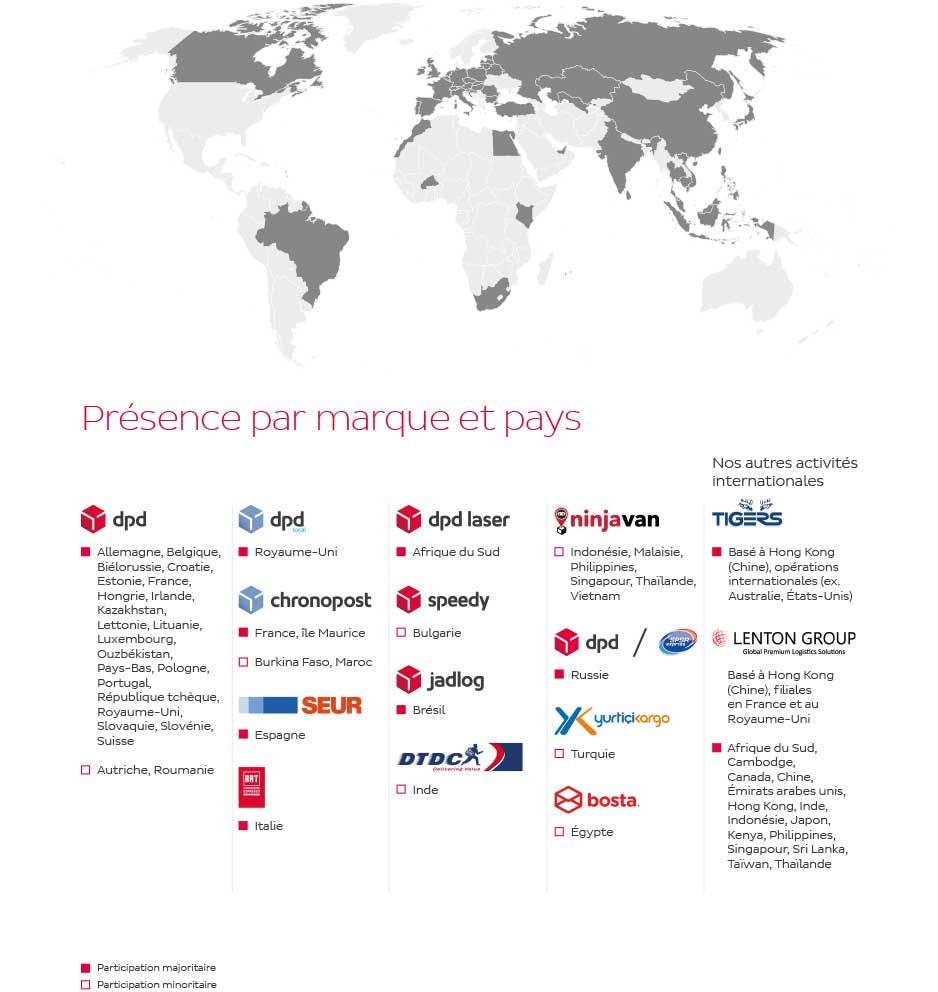 Présence de la marque GeoPost/DPDgroup par pays