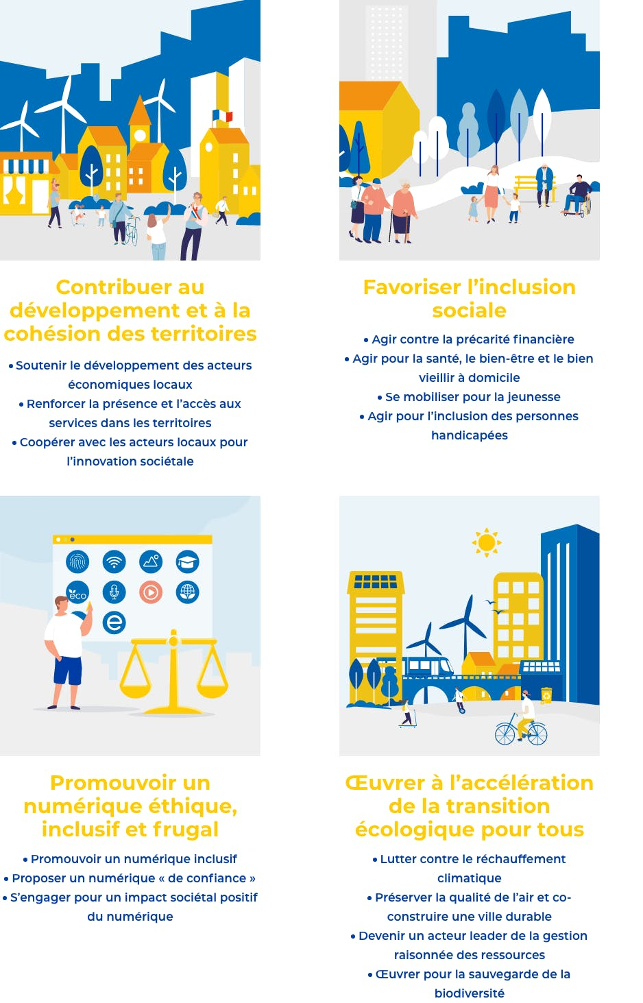 Contribuer au développement et à la cohésion des territoires: • Soutenir le développement des acteurs économiques locaux  • Renforcer la présence et l'accès aux services dans les territoires  • Coopérer avec les acteurs locaux pour l'innovation sociétale  Favoriser l'inclusion sociale • Agir contre la précarité financière • Agir pour la santé, le bien être  Promouvoir un numérique éthique, inclusif et frugal • Promouvoir un numérique inclusif • Proposer un numérique « de confiance »  • S'engager pour un impact sociétal positif du numérique  Œuvrer à l'accélération de la transition écologique pour tous • Lutter contre le réchauffement climatique  • Préserver la qualité de l'air et co-construire une ville durable  • Devenir un acteur leader de la gestion raisonnée des ressources  • Œuvrer pour la sauvegarde de la biodiversité