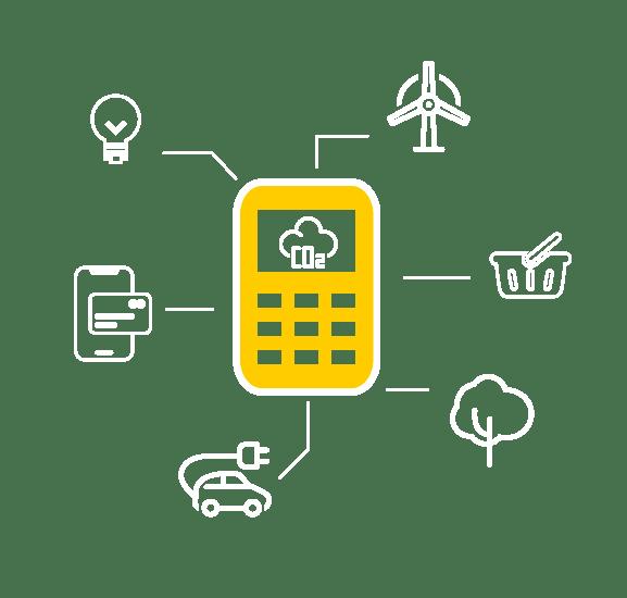 La solution Carbo calcule l'impact des dépenses