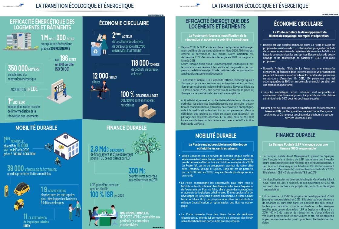 La transition écologique et énergétique
