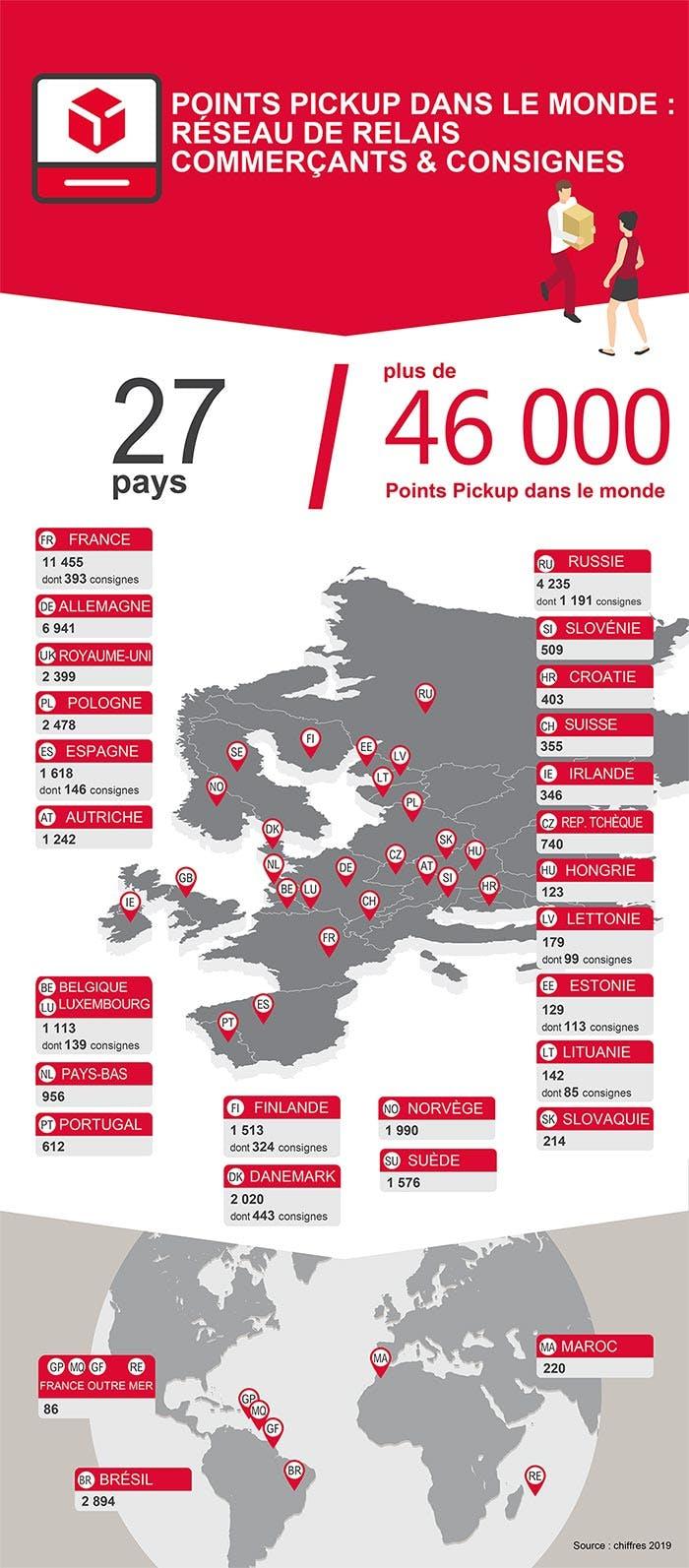 Infographie affichant la répartition des points relais et consignes Pickup dans le monde