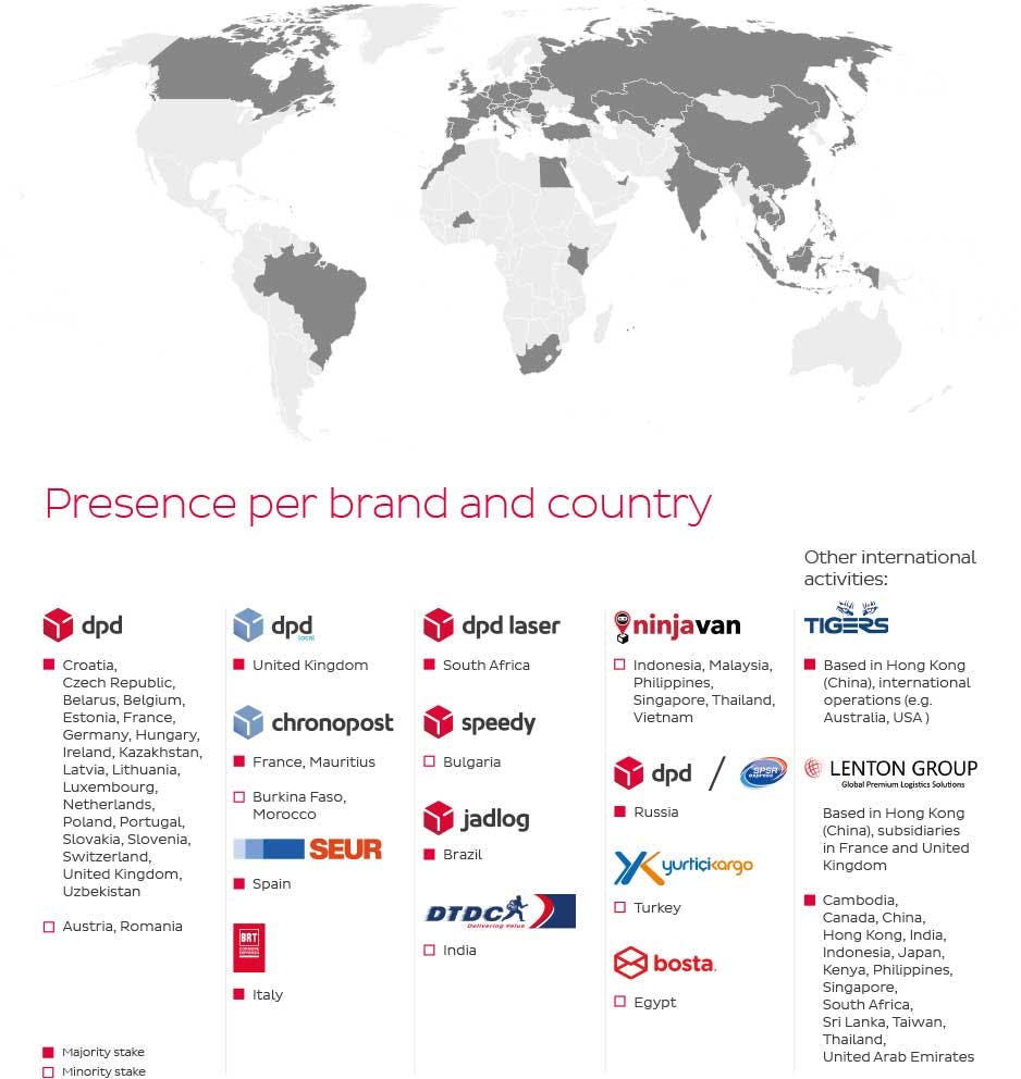 Presence per brand and country - GeoPost/DPDgroup