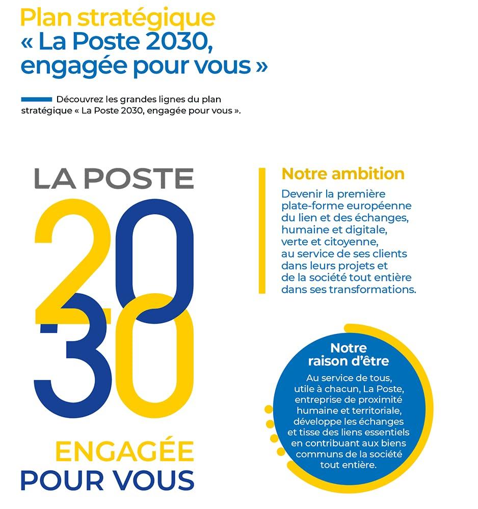 """Plan stratégique """"La Poste 2030, engagée pour vous"""""""