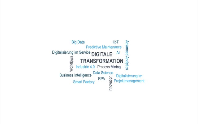 Digitalisierung Word Cloud